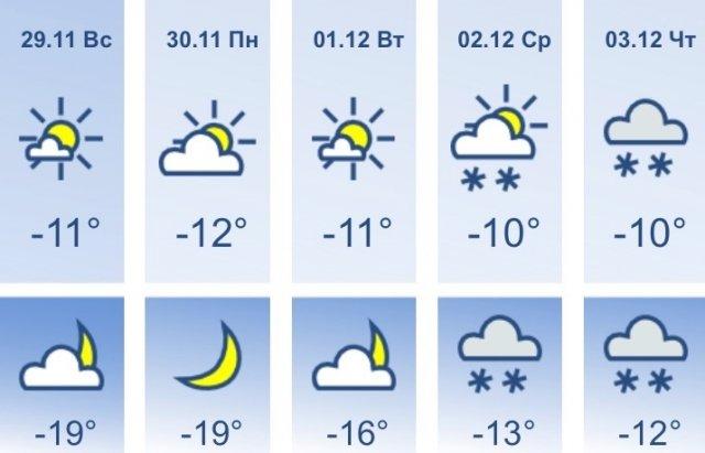 прогноз погоды картинки для детей