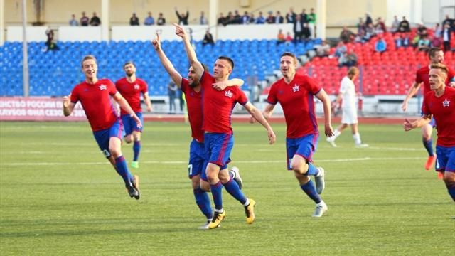 прогноз на премьер лигу россии по футболу