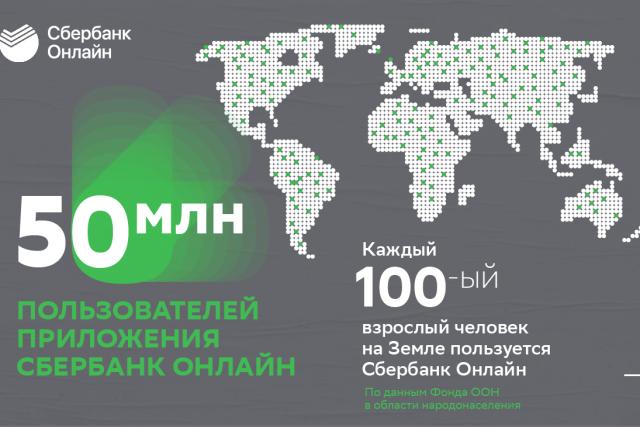 Интернет банк хоум кредит банка вход