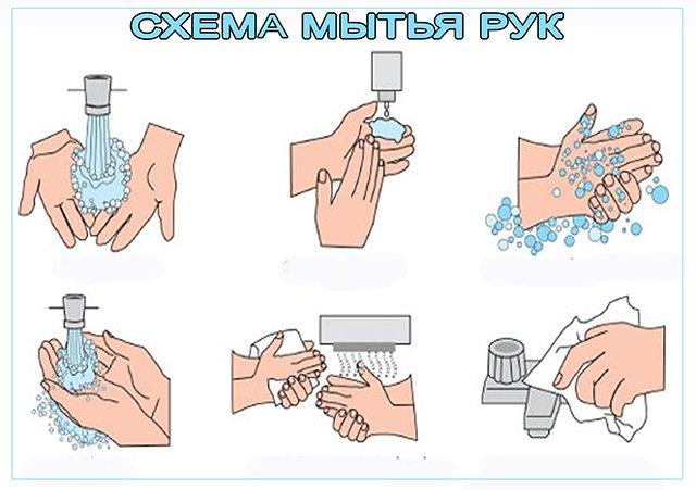 ВКемерове провели масштабную акцию поодновременному мытью рук