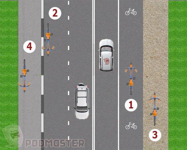 Вweb-сети интернет размещены ужасающие фоты смертоносного ДТП вТюмени: автомобилист сбил велосипедиста