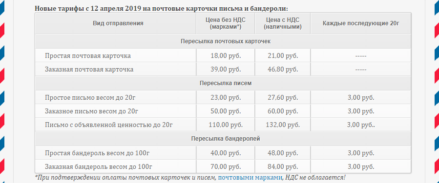 Почта россии тарифы на открытки по россии