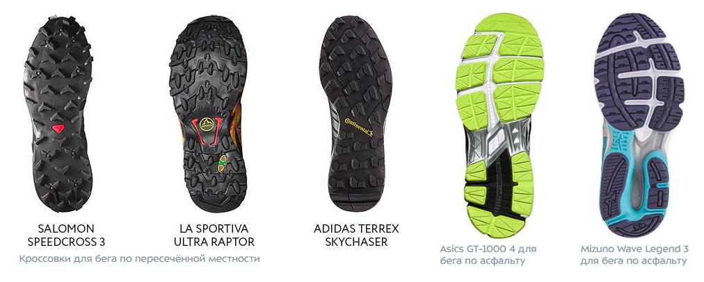efed1bd4 «Сегодня в производстве спортивной обуви используют даже шинные технологии.  Например, подошва «Континенталь» сделана по аналогу шин для автомобилей, ...