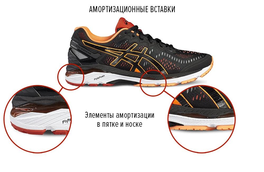 c67d39d3 Как выбрать правильные кроссовки для бега: советы начинающим ...